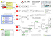 Titanic Build Cause Map (11x17) - FREE SHIPPING